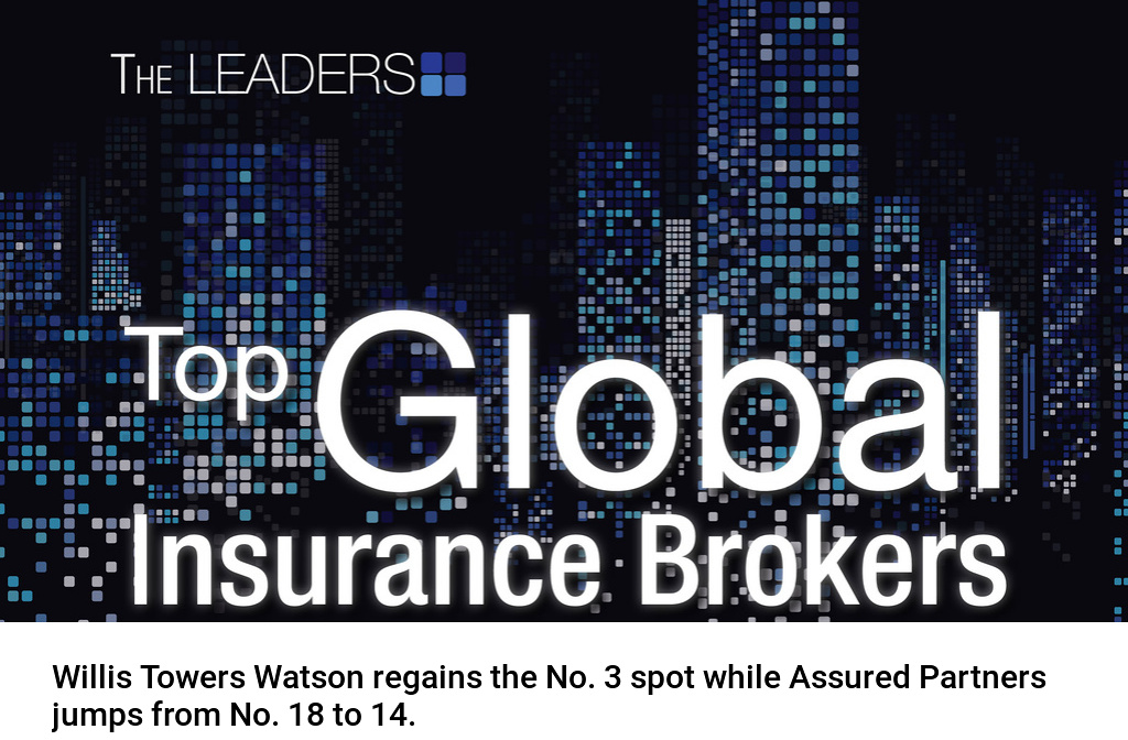 Top Global Ins Brokers From Bests Review July 2017 By Bests