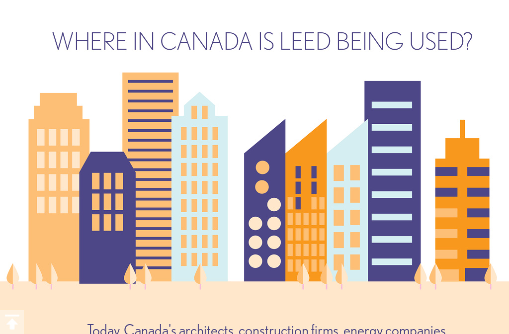 Page 3 From Leed In Motion Canada By Usgbc Readymag