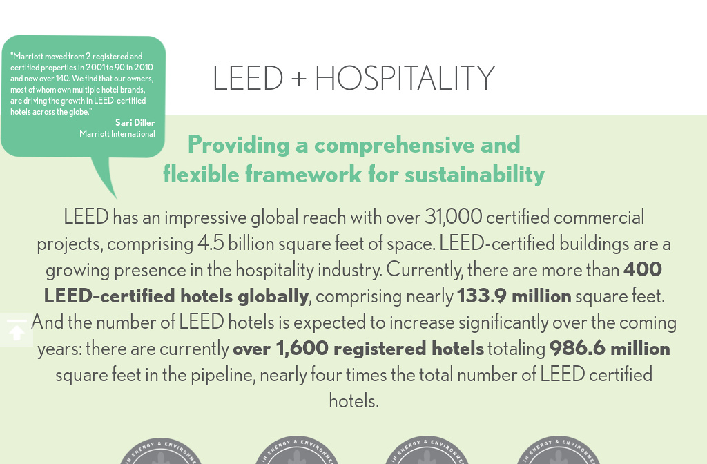 Hospitality Going Green From Leed In Motion Hospitality By Usgbc
