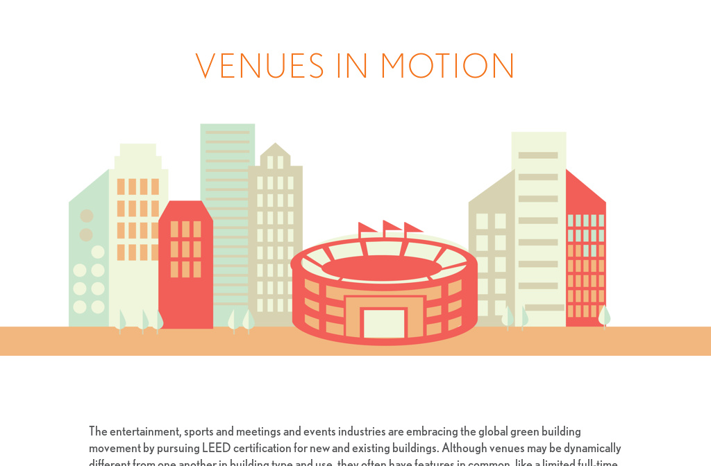 Venues In Motion From Leed In Motion Venues By Usgbc Readymag