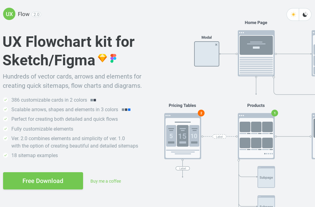 Free UX Flowchart kit for Sketch/Figma