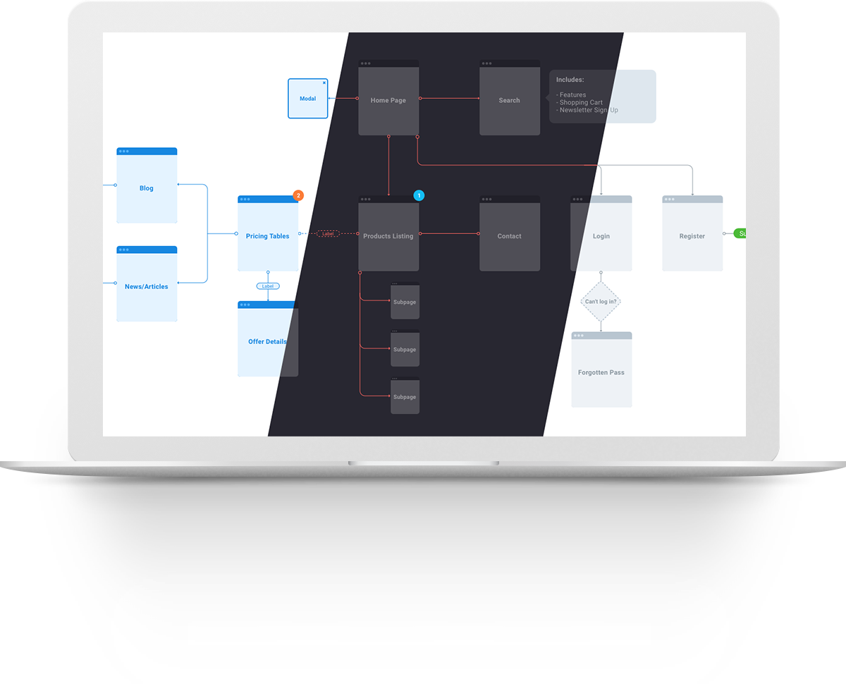 Free website flowchart for sketch app fully customizable and scalable vector elements with 3 pre defined color themes for creating fast sitemaps and wireframes ccuart Image collections