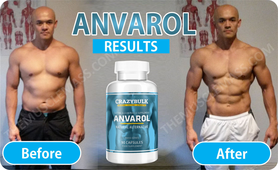 Buy Anvarol Online Canada